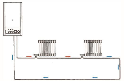 Radiatori Casa 8 Cose Importanti Da Sapere Se Decidi Di